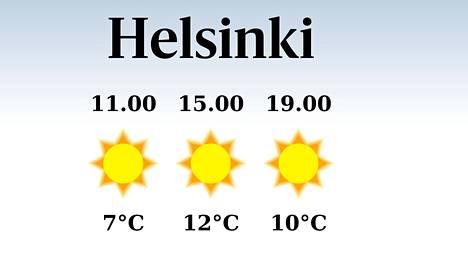 Sääennuste Helsinkiin