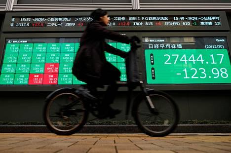 Polkupyöräilijä ajoi pörssin indeksinäyttöjen ohi Tokiossa, kun Japanin osakemarkkina sulkeutui keskiviikkona 30. joulukuuta.