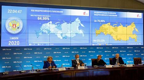 Venäjän keskusvaalilautakunta julkaisi äänestyksen tulokset jo ennakkoon 1. heinäkuuta pian vaalipaikkojen sulkeutumisen jälkeen. Vasemmalla näkyy äänestysprosentti ja oikealla perustuslakia kannattavien osuus ennakkotietojen mukaan.