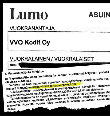 VVO on piilottanut kovan vuokrankorotusehdon vuokrasopimusten takapuolella olevaan niin sanottuun pieneen pränttiin.