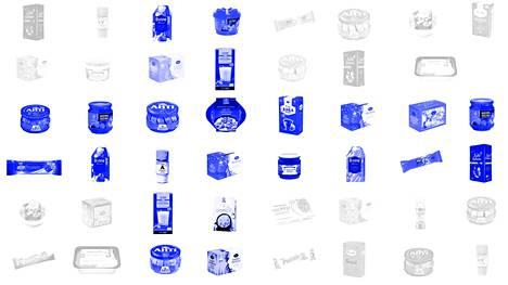 Kuluttajan voi olla vaikea selvittää, mitä kotimaisuudella milloinkin tarkoitetaan. Kuvan tuotteita mainostetaan kotimaisina K-ryhmän uudessa palvelussa. Ne on pakattu tai valmistettu Suomessa ja osa raaka-aineista saattaa olla suomalaisia, mutta niiden pääraaka-aineet ovat ulkomailta.