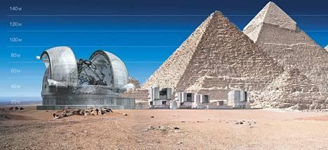 Chileen tuleva E-ELT on valmistuttuaan maailman suurin kaukoputki. Vertailu pyramideihin antaa suuntaa kaukoputken kokoluokasta.