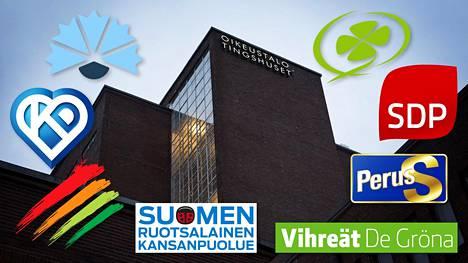 HS selvitti yli 10000 kuntavaaliehdokkaan taustoja Suomen kaikista 27 käräjäoikeudesta. Selvitys keskittyi suuriin kaupunkeihin.