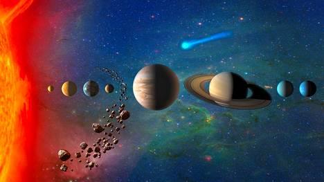 Taiteilijan näkemys Aurinkokunnan planeettojen kokoeroista. Ne ovat kuvassa aivan liian lähekkäin.
