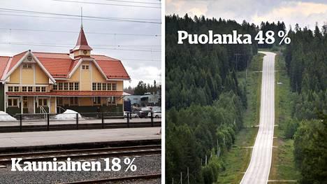 Osassa Suomea Jo Lahes Puolet Asukkaiden Tuloista Koostuu