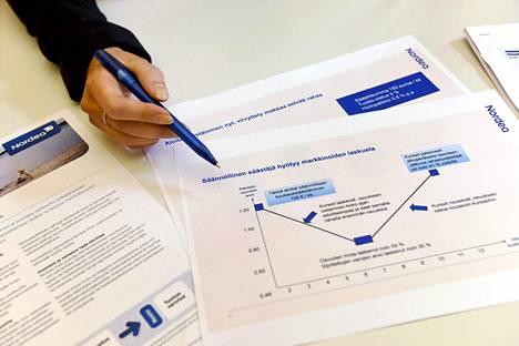 Hintakilpailun kiristymisestä kertoo suomalaisten osakerahastojen hallinnointi- ja säilytyspalkkioiden lasku.