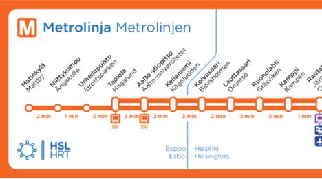 Metrokartat korvataan uusilla, kun Espooseen kulkeva länsimetro avautuu.