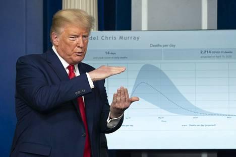 Presidentti Donald Trump piti tiedotustilaisuuden yhdessä koronavirusviranomaisten kanssa Valkoisessa talossa 31. maaliskuuta.