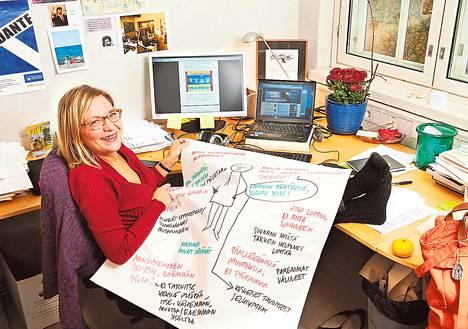 Suunnittelujohtaja Eevi Kuokkanen motivoi ihmisiä oppimaan.