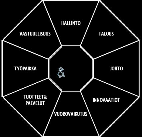 Luottamus&Maine on T-Median kehittämä tutkimusmalli, joka auttaa organisaation arvokkaimman aineettoman pääoman, luottamuksen ja maineen, mittaamisessa, kehittämisessä ja ylläpitämisessä.