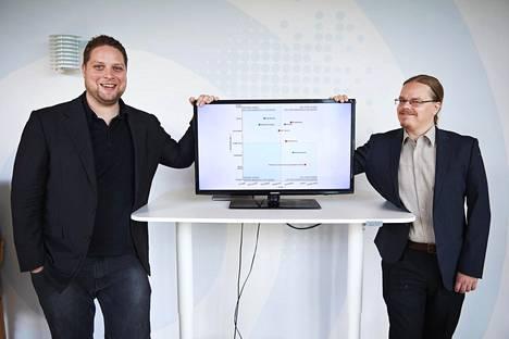 Toimitusjohtaja Mikaeli Langinvainio (vas.) ja teknologiajohtaja Juha Törmänen tähtäävät siihen, että Inforglobe olisi kymmenen vuoden päästä maailman johtava yhteisen ymmärryksen rakentamisen asiantuntija. Ensimmäisen rekrytointinsa startup-yhtiö aikoo tehdä syksyllä.