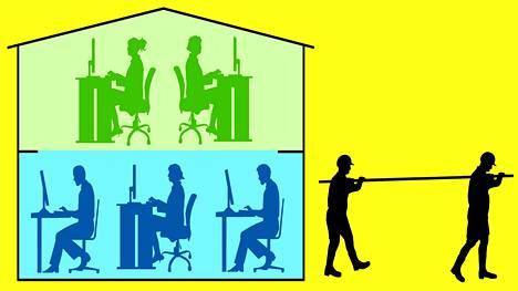 Yrityskaupat lisäävät työntekijöiden kuormitusta ja kokemusta työn epävarmuudesta.