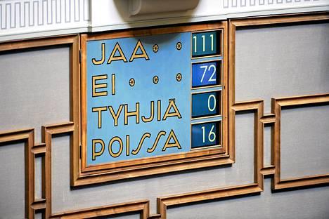 Äänestystulos Kreikka-paketista eduskunnan täysistunnossa.