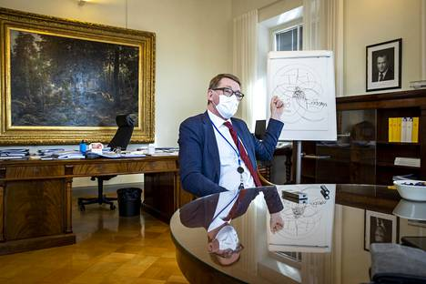 Valtiovarainministeri Matti Vanhanen Helsingin Sanomien haastattelussa omassa työhuoneessaan Valtioneuvoston linnassa Helsingissä.