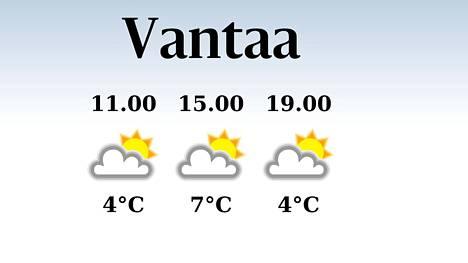 Sääennuste Vantaalle