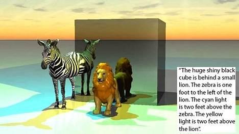 Tämä kuva on piirtynyt Wordseye-palveluun kirjoitettujen ohjeiden mukaan. Ohjeet näkyvät englannin kielellä kuvan oikeassa alalaidassa.