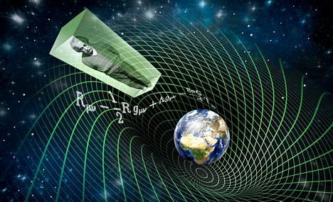 Painovoima ja kiihtyvyys ovat saman ilmiön kaksi puolta. Einstein havainnollisti tätä hissivertauksella. Ikkunattoman kopin sisällä henkilö ei voi tietää, vetääkö häntä lattiaan taivaankappaleen painovoima vai onko hän hississä, joka kiihtyy.