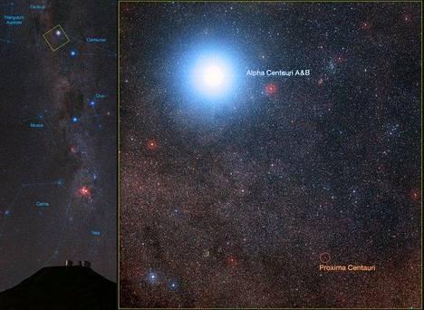 Kuvan kirkas piste on kaksoistähti Alpha Centauri A & B. Alhaalla oikealla paljon pienempi Proxima Centauri. Kuva on osasuurennos Kentaurin tähdistöstä eteläiseltä tähtitaivaalta (vasen reuna).