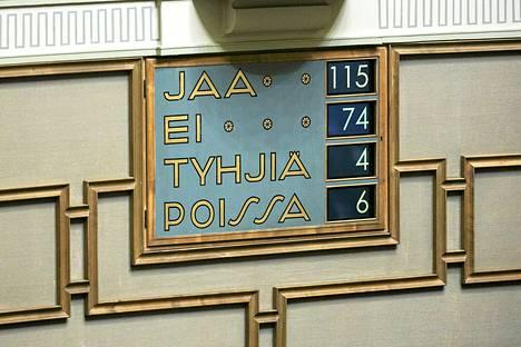 Eduskunta äänesti Fennovoiman ydinvoimaluvasta perjantaina.