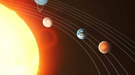 Liikumme  avaruudessa hurjaa vauhtia. Piirroksessa planeetat ovat vierekkäin, mutta oikeasti ne ovat kaukana toisistaan sekä Auringosta.