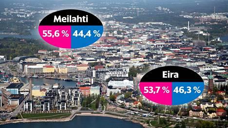 Jutussa olevalla laskurilla voit tarkastella asuinalueiden sukupuolijakaumia ikäluokittain Helsingissä, Espoossa ja Vantaalla.