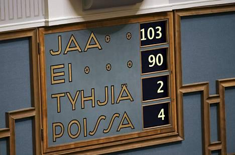 Eduskunta hyväksyi työttömyysturvalain äänin 103-90.