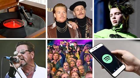 Kyselystutkimus kartoitti suomalaisten musiikin kuuntelua.