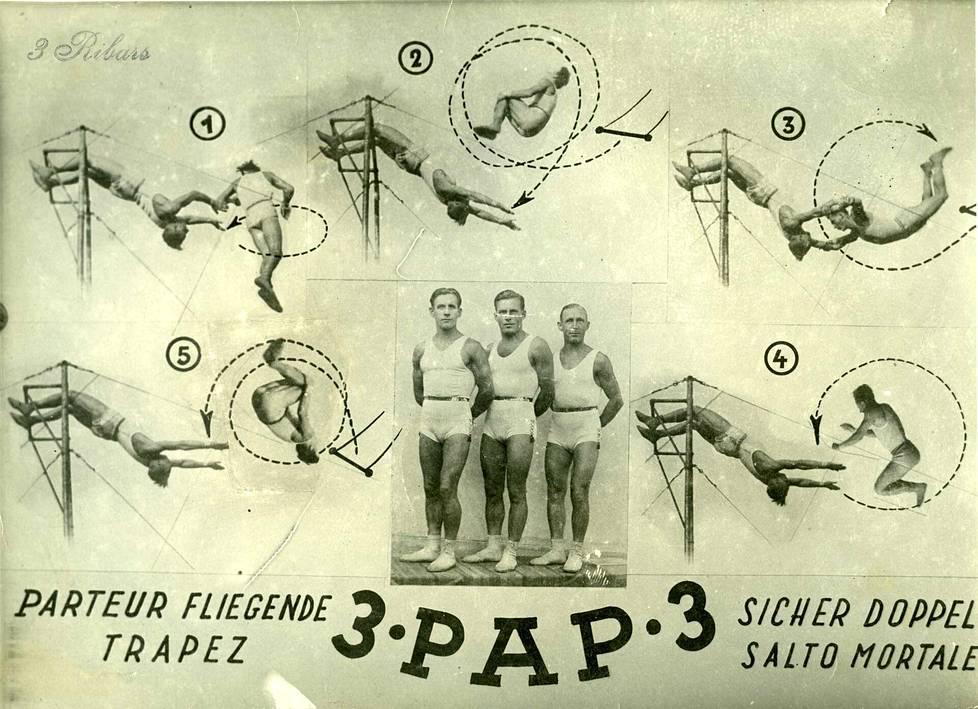 Sirkuksen mainosjuliste esittelee Papin veljesten trapetsitemppuja.
