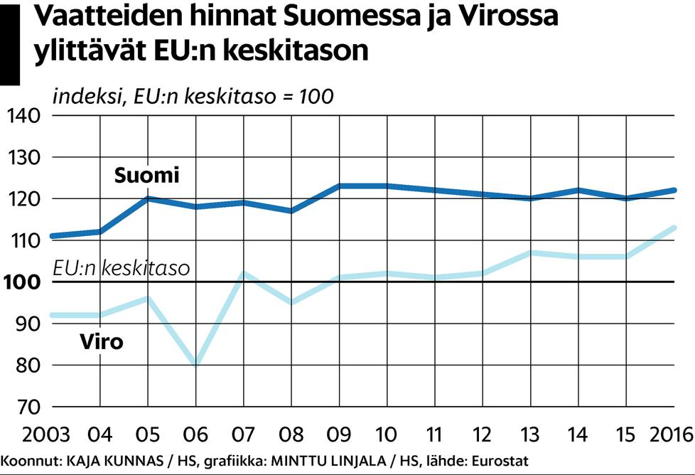 suomalainen nainen seksiseuraa tallinnasta