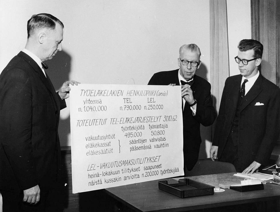 Vuonna 1962 pystytetty työeläkejärjestelmä on järjestömahdin ydin. Eläketurvakeskuksen  toimitusjohtaja Tauno Jylhä (keskellä) esittelee uusien eläkelakien saavutuksia.