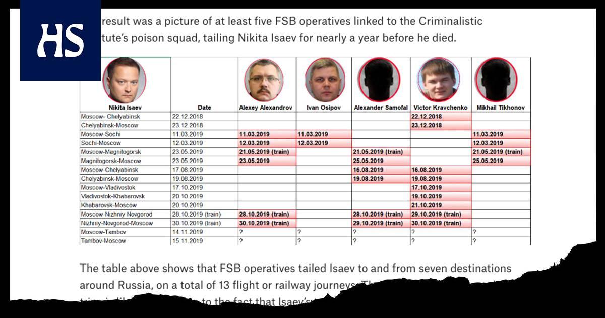 Venäjä   Bellingcat: Venäjän FSB:n salainen myrkkyryhmä näyttää sekaantuneen kolmen aktivistin kuolemiin