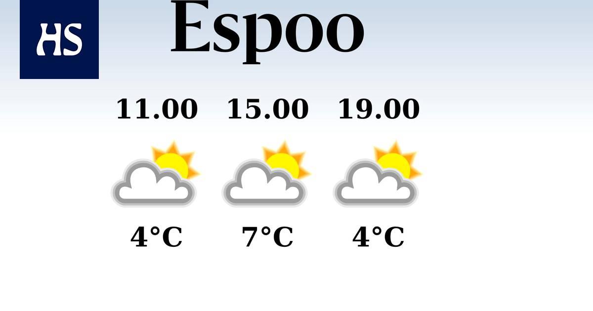 Päivän Sää Espoo